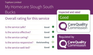 My Homecare Slough, South Bucks achieve Outstanding – CQC Inspection success