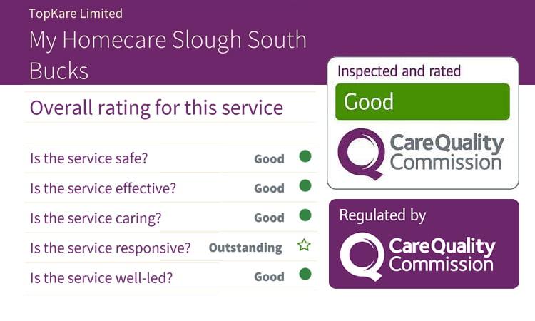 My Homecare Slough, South Bucks achieve Outstanding – CQC Inspection success